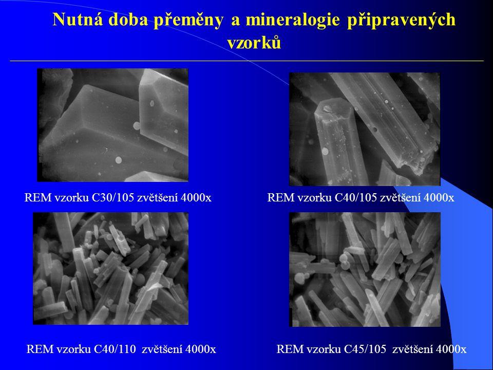 Nutná doba přeměny a mineralogie připravených vzorků REM vzorku C40/110 zvětšení 4000x REM vzorku C30/105 zvětšení 4000xREM vzorku C40/105 zvětšení 40