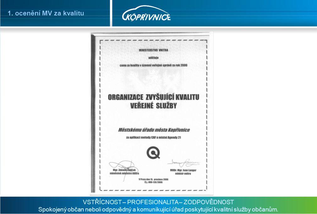 VSTŘÍCNOST – PROFESIONALITA – ZODPOVĚDNOST Spokojený občan neboli odpovědný a komunikující úřad poskytující kvalitní služby občanům.