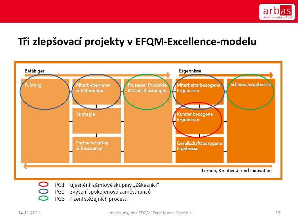 """Tři zlepšovací projekty v EFQM-Excellence-modelu 14.11.2011Umsetzung des EFQM-Excellence-Modells16 PG1 – ujasnění zájmové skupiny """"Zákazníci"""" PG2 – zv"""