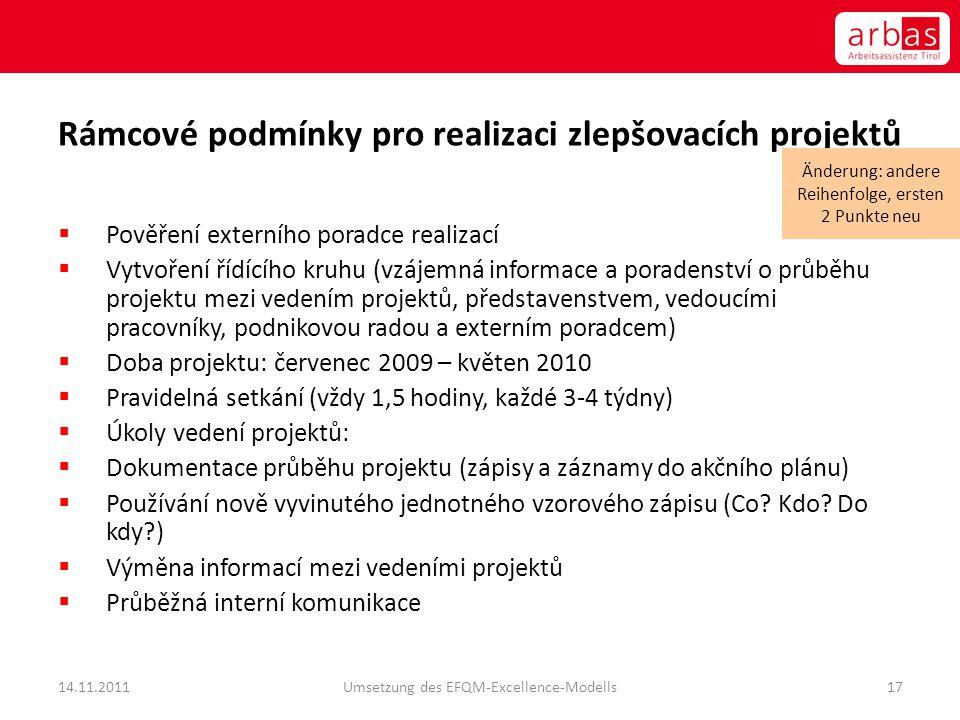 Rámcové podmínky pro realizaci zlepšovacích projektů  Pověření externího poradce realizací  Vytvoření řídícího kruhu (vzájemná informace a poradenst