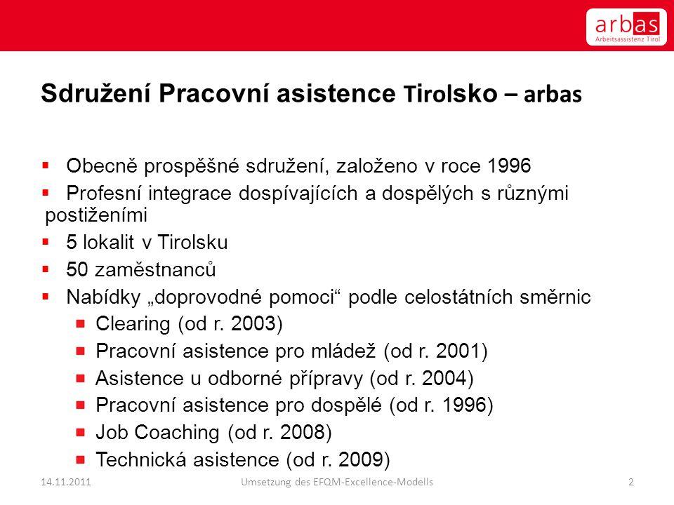 Sdružení Pracovní asistence T i rol sko – arbas  Obecně prospěšné sdružení, založeno v roce 1996  Profesní integrace dospívajících a dospělých s růz