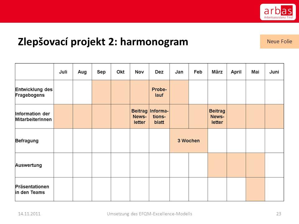 Zlepšovací projekt 2: harmonogram 14.11.2011Umsetzung des EFQM-Excellence-Modells23 Neue Folie