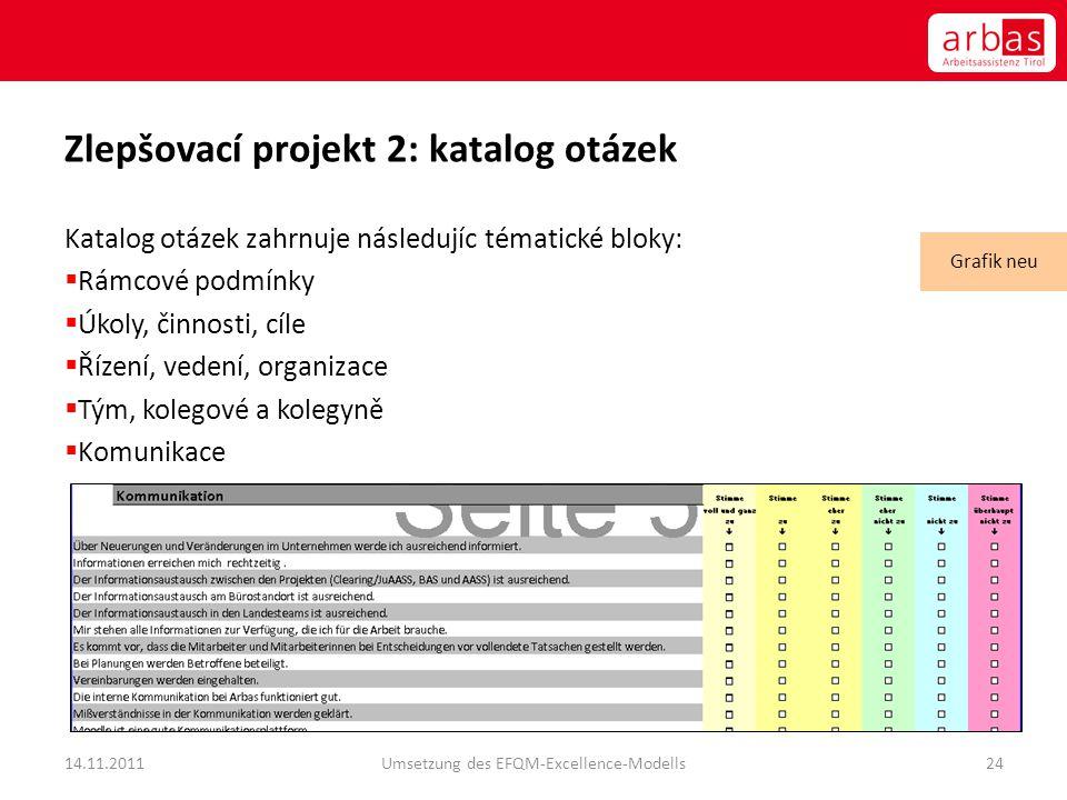 Zlepšovací projekt 2: katalog otázek Katalog otázek zahrnuje následujíc tématické bloky:  Rámcové podmínky  Úkoly, činnosti, cíle  Řízení, vedení,