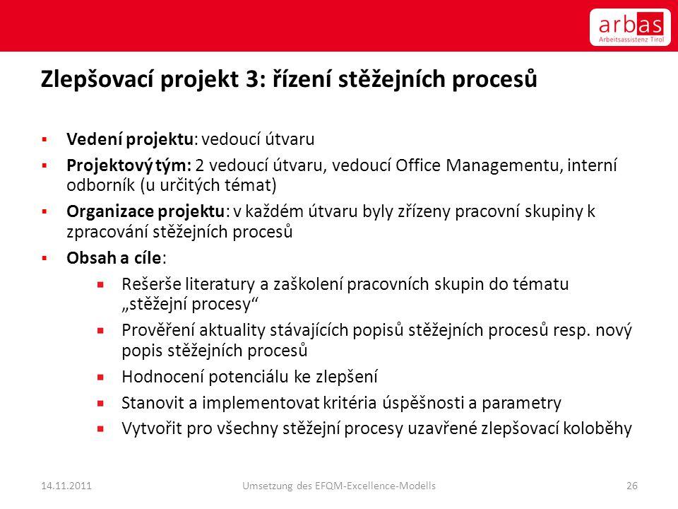 Zlepšovací projekt 3: řízení stěžejních procesů  Vedení projektu: vedoucí útvaru  Projektový tým: 2 vedoucí útvaru, vedoucí Office Managementu, inte