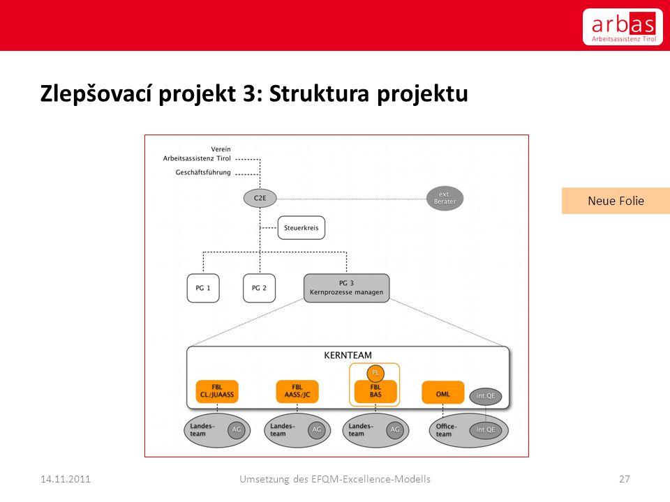 Zlepšovací projekt 3: Struktura projektu 14.11.2011Umsetzung des EFQM-Excellence-Modells27 Neue Folie