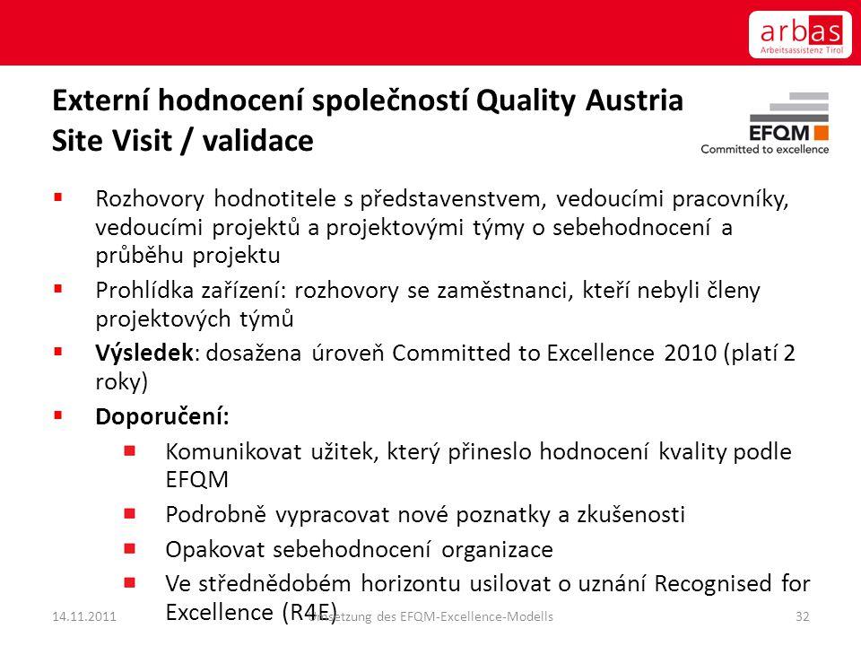 Externí hodnocení společností Quality Austria Site Visit / validace  Rozhovory hodnotitele s představenstvem, vedoucími pracovníky, vedoucími projekt