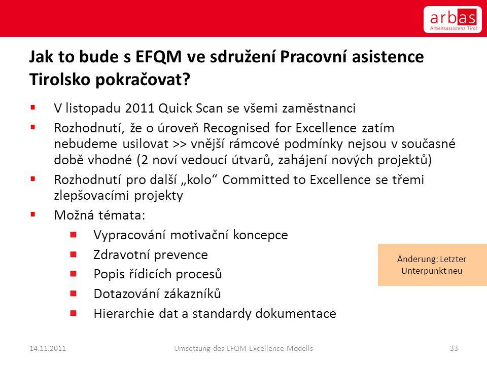 Jak to bude s EFQM ve sdružení Pracovní asistence Tirolsko pokračovat?  V listopadu 2011 Quick Scan se všemi zaměstnanci  Rozhodnutí, že o úroveň Re