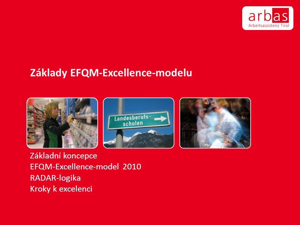 Základy EFQM-Excellence-modelu Základní koncepce EFQM-Excellence-model 2010 RADAR-logika Kroky k excelenci