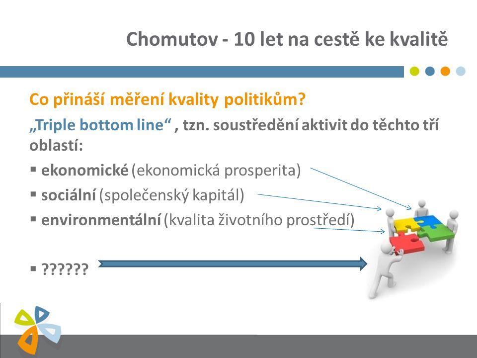 """Chomutov - 10 let na cestě ke kvalitě Co přináší měření kvality politikům? """"Triple bottom line"""", tzn. soustředění aktivit do těchto tří oblastí:  eko"""