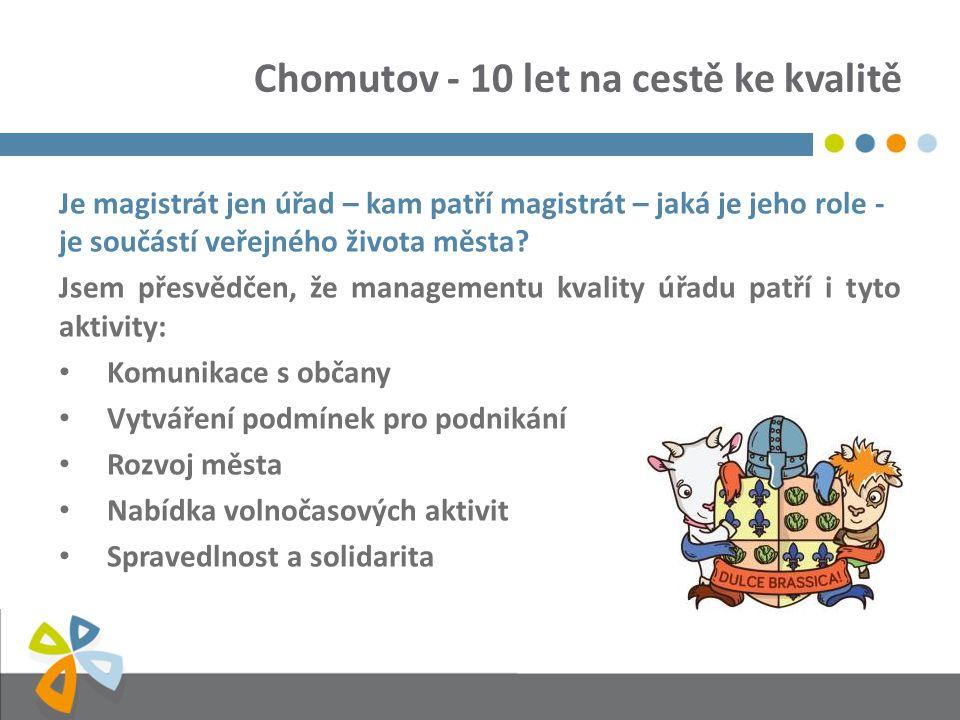 Chomutov - 10 let na cestě ke kvalitě Je magistrát jen úřad – kam patří magistrát – jaká je jeho role - je součástí veřejného života města.