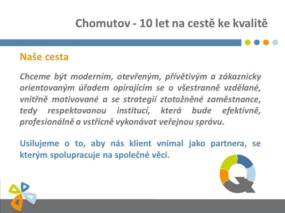 Chomutov - 10 let na cestě ke kvalitě Naše cesta Chceme být moderním, otevřeným, přívětivým a zákaznicky orientovaným úřadem opírajícím se o všestrann
