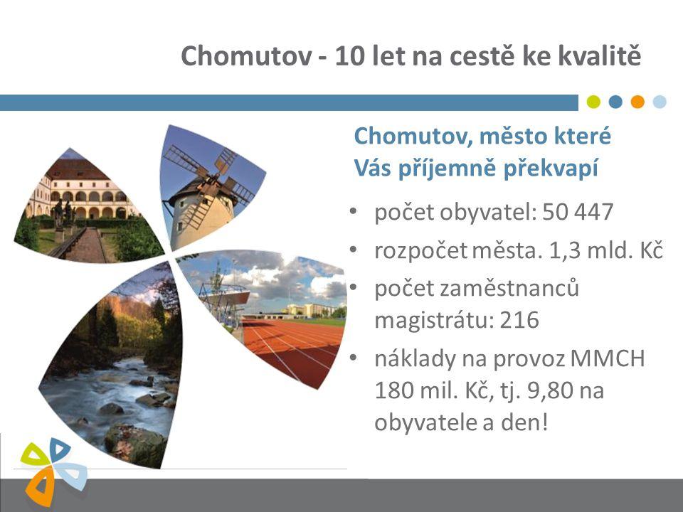 Chomutov - 10 let na cestě ke kvalitě Chomutov, město které Vás příjemně překvapí počet obyvatel: 50 447 rozpočet města. 1,3 mld. Kč počet zaměstnanců