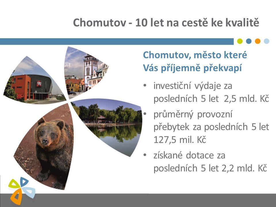 Chomutov - 10 let na cestě ke kvalitě Chomutov, město které Vás příjemně překvapí investiční výdaje za posledních 5 let 2,5 mld. Kč průměrný provozní