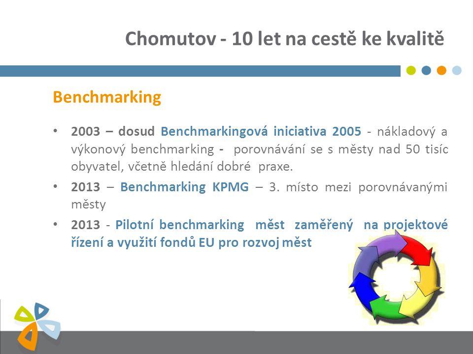 Chomutov - 10 let na cestě ke kvalitě Benchmarking 2003 – dosud Benchmarkingová iniciativa 2005 - nákladový a výkonový benchmarking - porovnávání se s městy nad 50 tisíc obyvatel, včetně hledání dobré praxe.