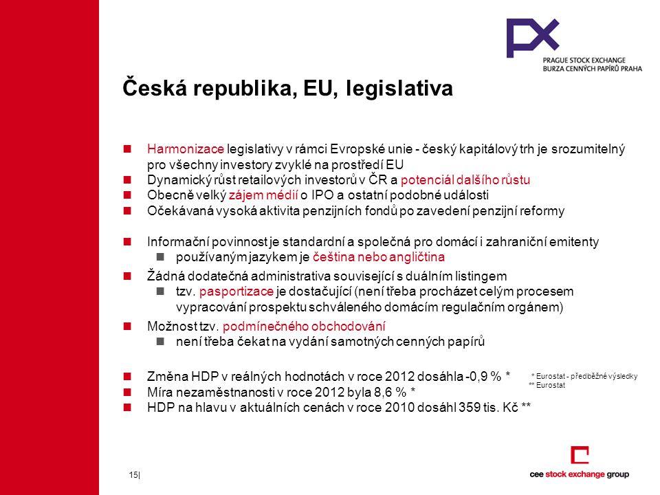15| Česká republika, EU, legislativa Harmonizace legislativy v rámci Evropské unie - český kapitálový trh je srozumitelný pro všechny investory zvyklé na prostředí EU Dynamický růst retailových investorů v ČR a potenciál dalšího růstu Obecně velký zájem médií o IPO a ostatní podobné události Očekávaná vysoká aktivita penzijních fondů po zavedení penzijní reformy Informační povinnost je standardní a společná pro domácí i zahraniční emitenty používaným jazykem je čeština nebo angličtina Žádná dodatečná administrativa související s duálním listingem tzv.