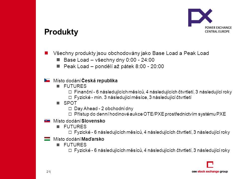 21| Produkty Všechny produkty jsou obchodovány jako Base Load a Peak Load Base Load – všechny dny 0:00 - 24:00 Peak Load – pondělí až pátek 8:00 - 20:00 Místo dodání Česká republika FUTURES  Finanční - 6 následujících měsíců, 4 následujících čtvrtletí, 3 následující roky  Fyzické - min.