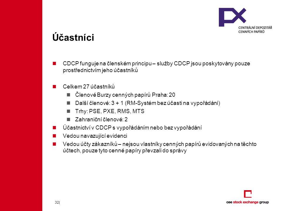 32| Účastníci CDCP funguje na členském principu – služby CDCP jsou poskytovány pouze prostřednictvím jeho účastníků Celkem 27 účastníků Členové Burzy cenných papírů Praha: 20 Další členové: 3 + 1 (RM-Systém bez účasti na vypořádání) Trhy: PSE, PXE, RMS, MTS Zahraniční členové: 2 Účastnictví v CDCP s vypořádáním nebo bez vypořádání Vedou navazující evidenci Vedou účty zákazníků – nejsou vlastníky cenných papírů evidovaných na těchto účtech, pouze tyto cenné papíry převzali do správy