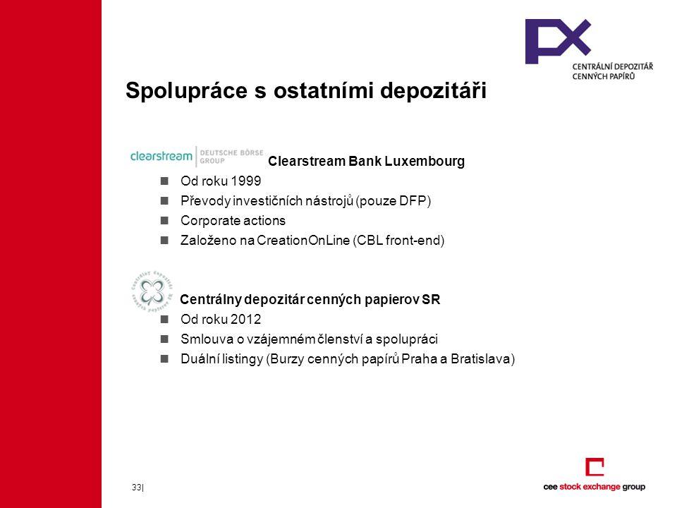33| Spolupráce s ostatními depozitáři Clearstream Bank Luxembourg Od roku 1999 Převody investičních nástrojů (pouze DFP) Corporate actions Založeno na CreationOnLine (CBL front-end) Centrálny depozitár cenných papierov SR Od roku 2012 Smlouva o vzájemném členství a spolupráci Duální listingy (Burzy cenných papírů Praha a Bratislava)