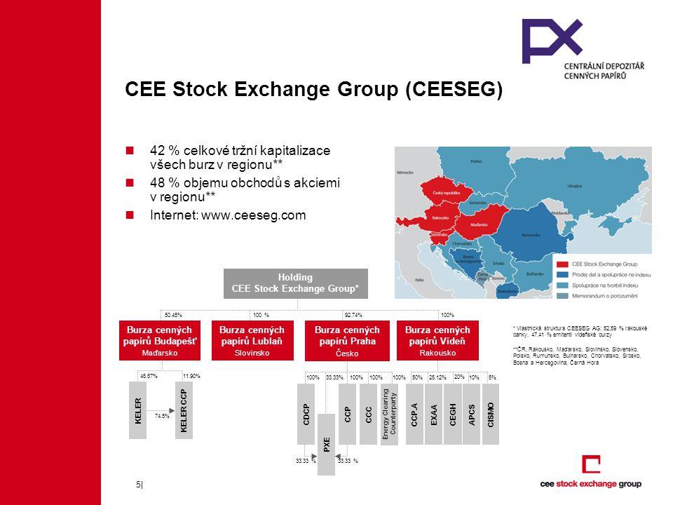 16| IPO – Exit nebo zvýšení kapitálu.