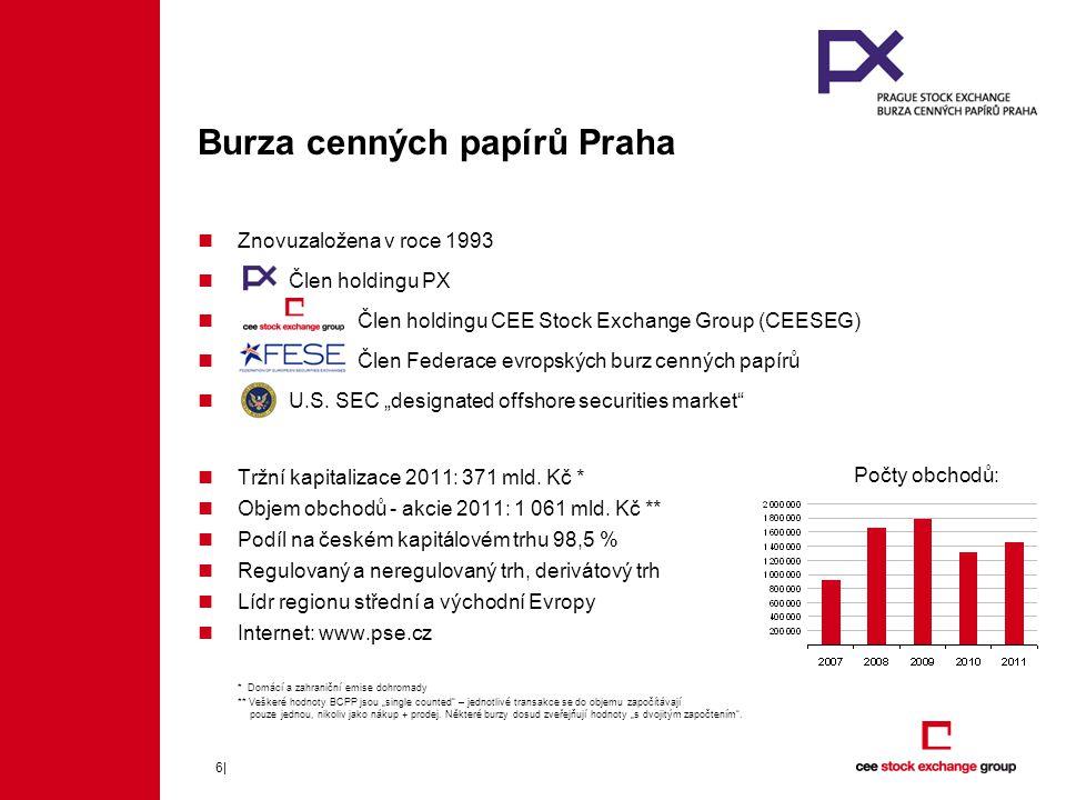 6| Burza cenných papírů Praha Znovuzaložena v roce 1993 Člen holdingu PX Člen holdingu CEE Stock Exchange Group (CEESEG) Člen Federace evropských burz cenných papírů U.S.
