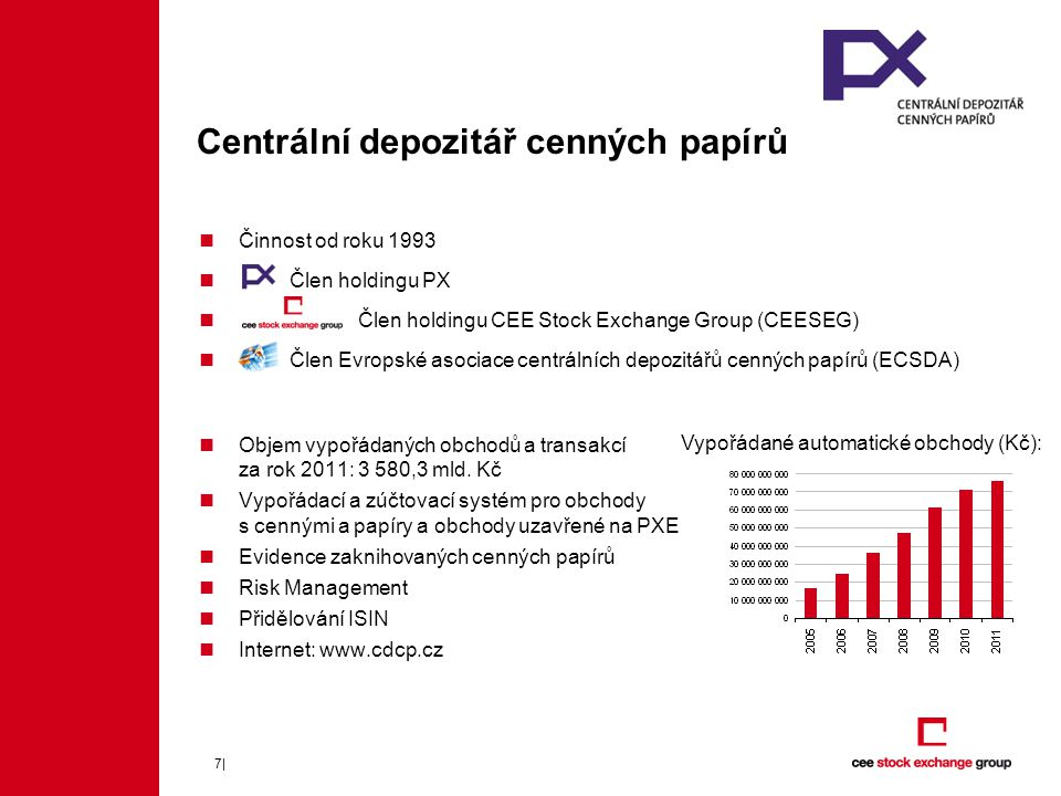 7| Centrální depozitář cenných papírů Činnost od roku 1993 Člen holdingu PX Člen holdingu CEE Stock Exchange Group (CEESEG) Člen Evropské asociace centrálních depozitářů cenných papírů (ECSDA) Objem vypořádaných obchodů a transakcí za rok 2011: 3 580,3 mld.