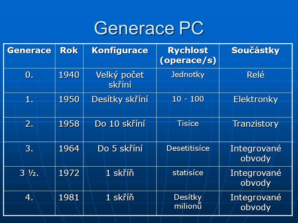 Generace PC GeneraceRokKonfigurace Rychlost (operace/s) Součástky 0.1940 Velký počet skříní JednotkyRelé 1.1950 Desítky skříní 10 - 100 Elektronky 2.1