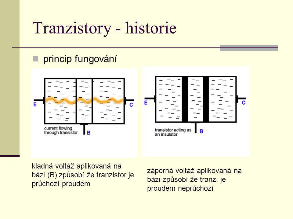 Tranzistory - historie princip fungování kladná voltáž aplikovaná na bázi (B) způsobí že tranzistor je průchozí proudem záporná voltáž aplikovaná na b