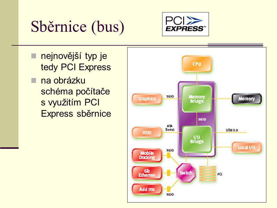 Sběrnice (bus) nejnovější typ je tedy PCI Express na obrázku schéma počítače s využitím PCI Express sběrnice