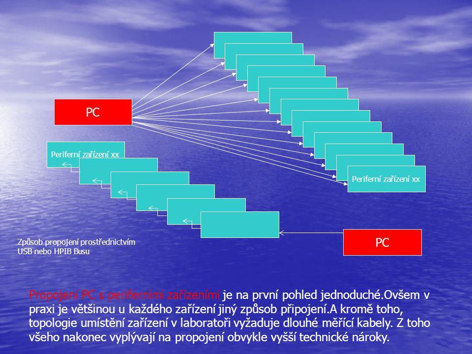 PC Periferní zařízení xx Propojení PC s periferními zařízeními je na první pohled jednoduché.Ovšem v praxi je většinou u každého zařízení jiný způsob