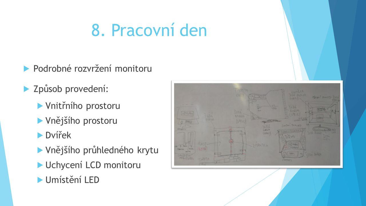 8. Pracovní den  Podrobné rozvržení monitoru  Způsob provedení:  Vnitřního prostoru  Vnějšího prostoru  Dvířek  Vnějšího průhledného krytu  Uch