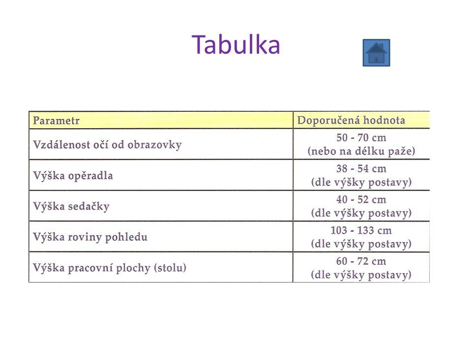 Tabulka