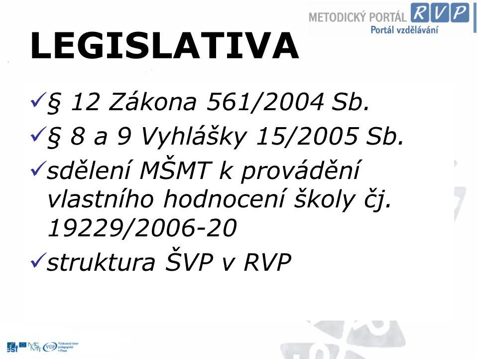 LEGISLATIVA § 12 Zákona 561/2004 Sb. § 8 a 9 Vyhlášky 15/2005 Sb. sdělení MŠMT k provádění vlastního hodnocení školy čj. 19229/2006-20 struktura ŠVP v