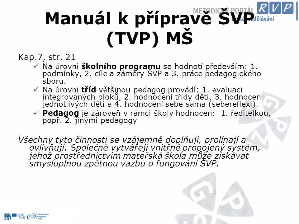 Manuál k přípravě ŠVP (TVP) MŠ Kap.7, str. 21 Na úrovni školního programu se hodnotí především: 1. podmínky, 2. cíle a záměry ŠVP a 3. práce pedagogic