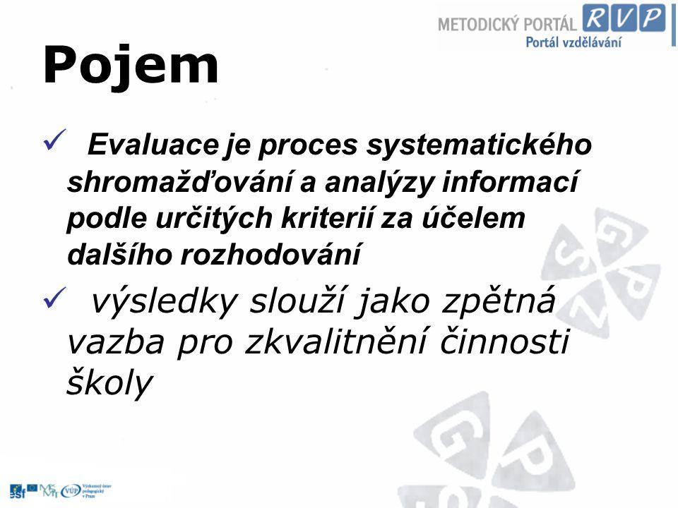 Pojem Evaluace je proces systematického shromažďování a analýzy informací podle určitých kriterií za účelem dalšího rozhodování výsledky slouží jako z