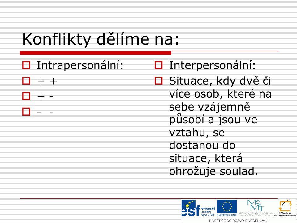 Konflikty dělíme na:  Intrapersonální:  + +  + -  - -  Interpersonální:  Situace, kdy dvě či více osob, které na sebe vzájemně působí a jsou ve vztahu, se dostanou do situace, která ohrožuje soulad.