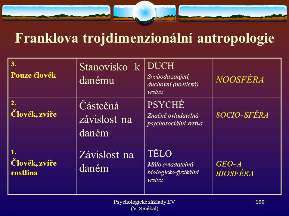 Psychologické základy EV (V. Smékal) Franklova trojdimenzionální antropologie 3. Pouze člověk Stanovisko k danému DUCH Svoboda zaujetí, duchovní (noet