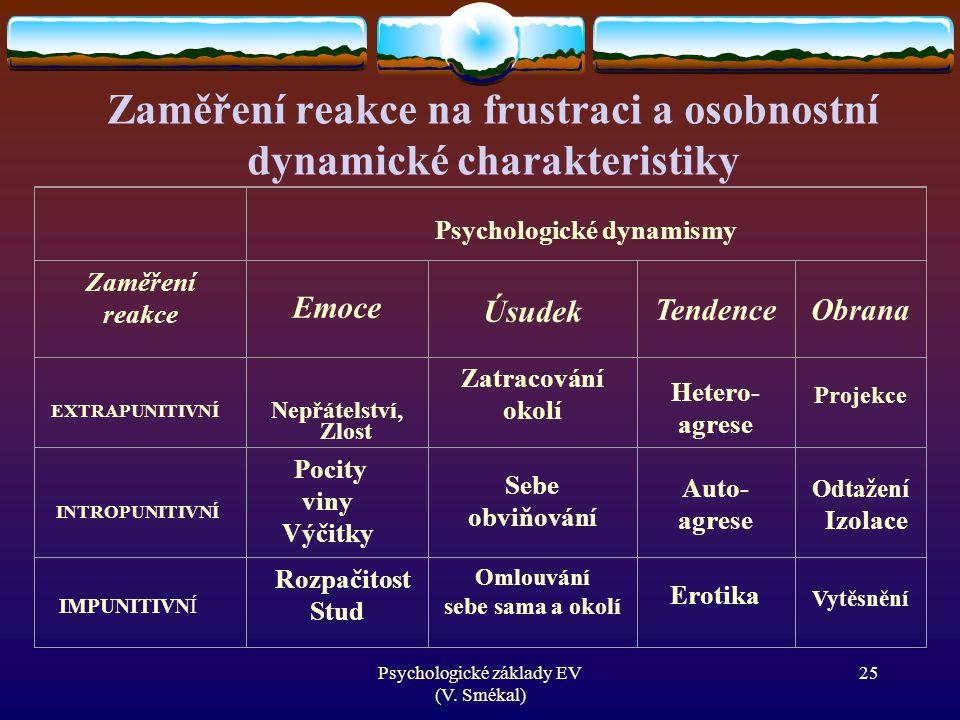 Psychologické základy EV (V. Smékal) Psychologické dynamismy Zaměření reakce Emoce Úsudek TendenceObrana EXTRAPUNITIVNÍ Nepřátelství, Zlost Zatracován