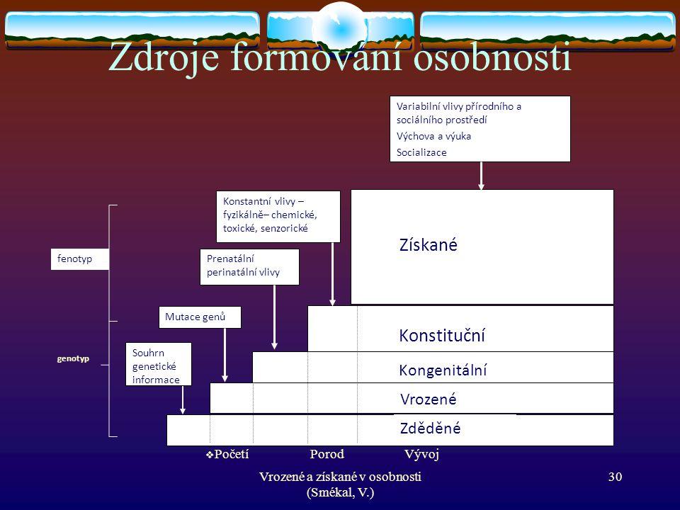 Vrozené a získané v osobnosti (Smékal, V.) 30 Zdroje formování osobnosti  zděděné Konstantní vlivy – fyzikálně– chemické, toxické, senzorické Prenatá
