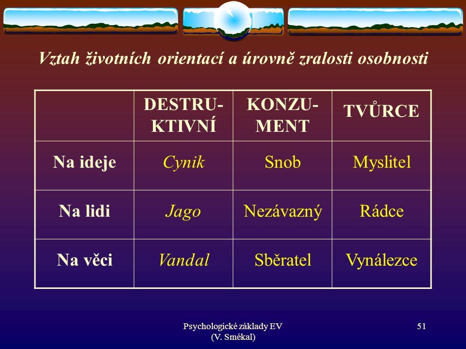 Psychologické základy EV (V.Smékal) D.