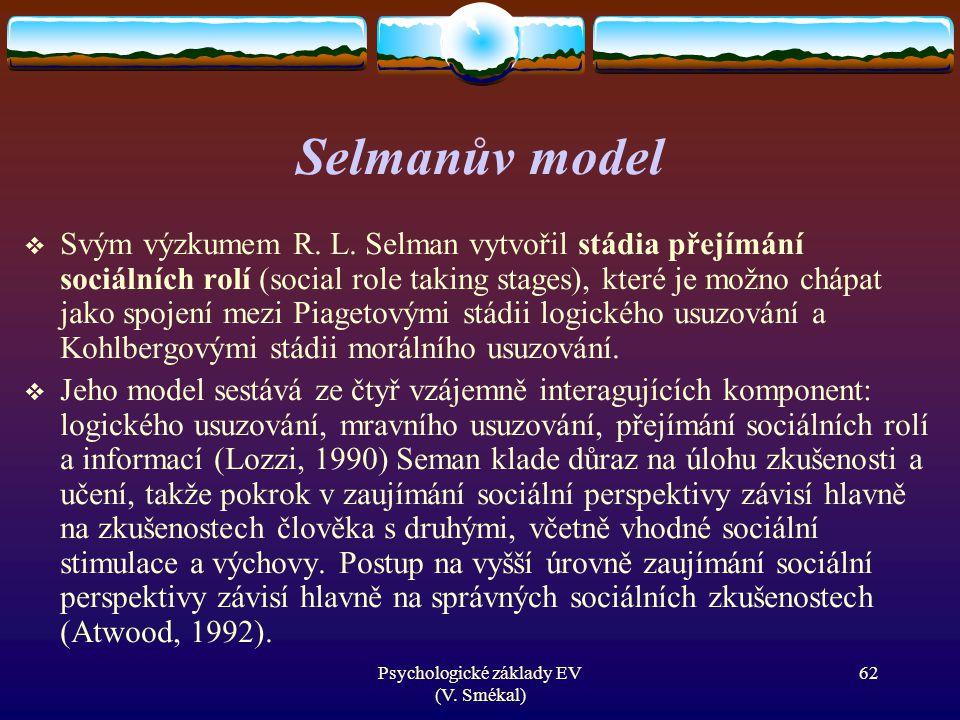 Psychologické základy EV (V. Smékal) Selmanův model  Svým výzkumem R. L. Selman vytvořil stádia přejímání sociálních rolí (social role taking stages)