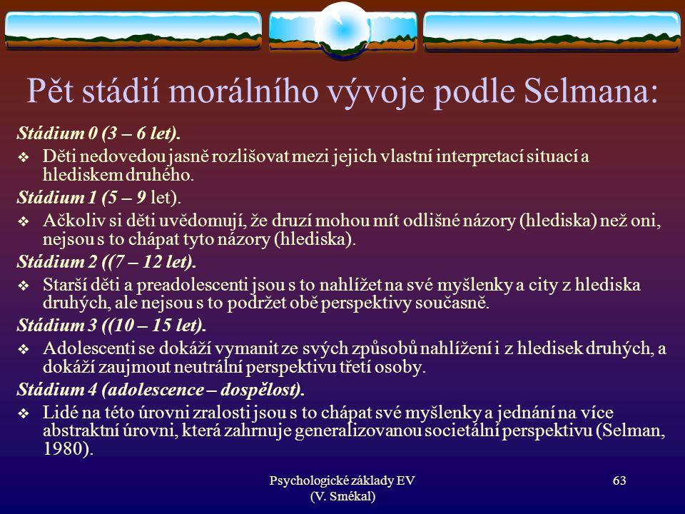 Psychologické základy EV (V. Smékal) Pět stádií morálního vývoje podle Selmana: Stádium 0 (3 – 6 let).  Děti nedovedou jasně rozlišovat mezi jejich v