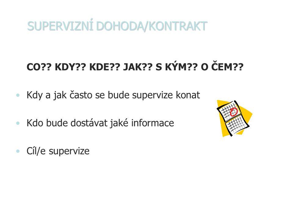 SUPERVIZNÍ DOHODA/KONTRAKT CO?. KDY?. KDE?. JAK?.