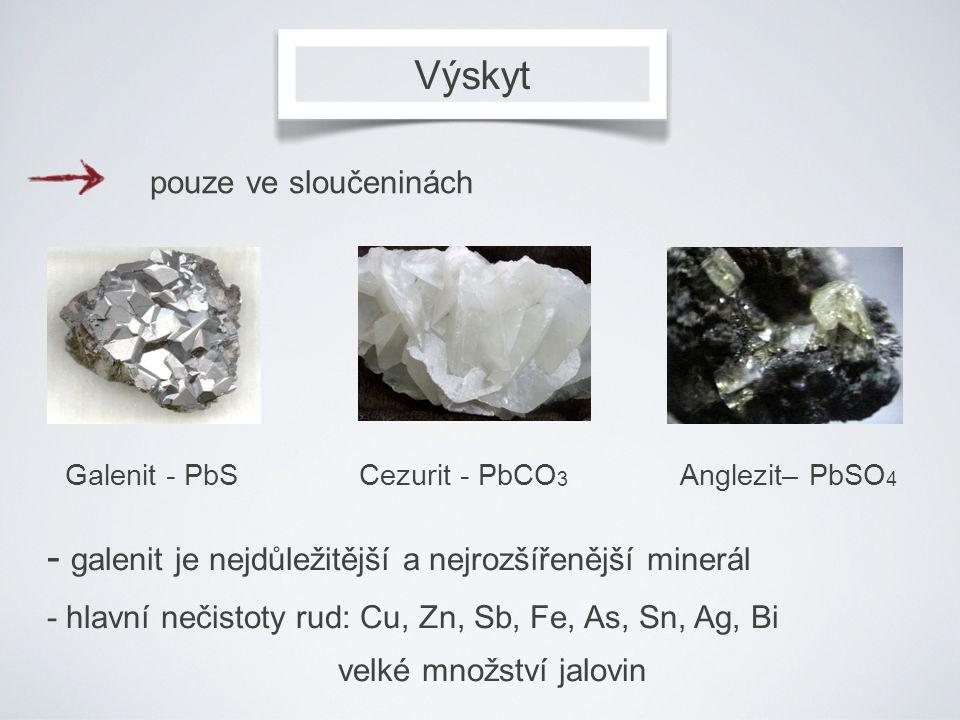 pouze ve sloučeninách Výskyt Galenit - PbSCezurit - PbCO 3 Anglezit– PbSO 4 - galenit je nejdůležitější a nejrozšířenější minerál - hlavní nečistoty rud: Cu, Zn, Sb, Fe, As, Sn, Ag, Bi velké množství jalovin