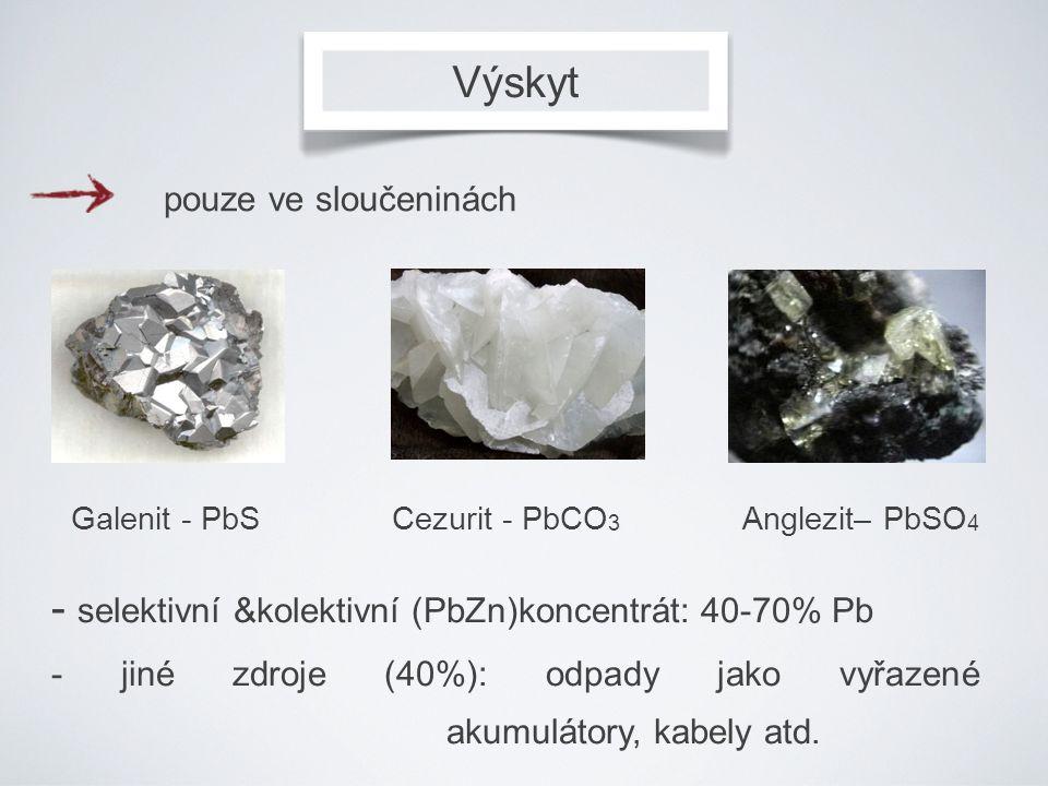 pouze ve sloučeninách Výskyt Galenit - PbSCezurit - PbCO 3 Anglezit– PbSO 4 - selektivní &kolektivní (PbZn)koncentrát: 40-70% Pb - jiné zdroje (40%): odpady jako vyřazené akumulátory, kabely atd.