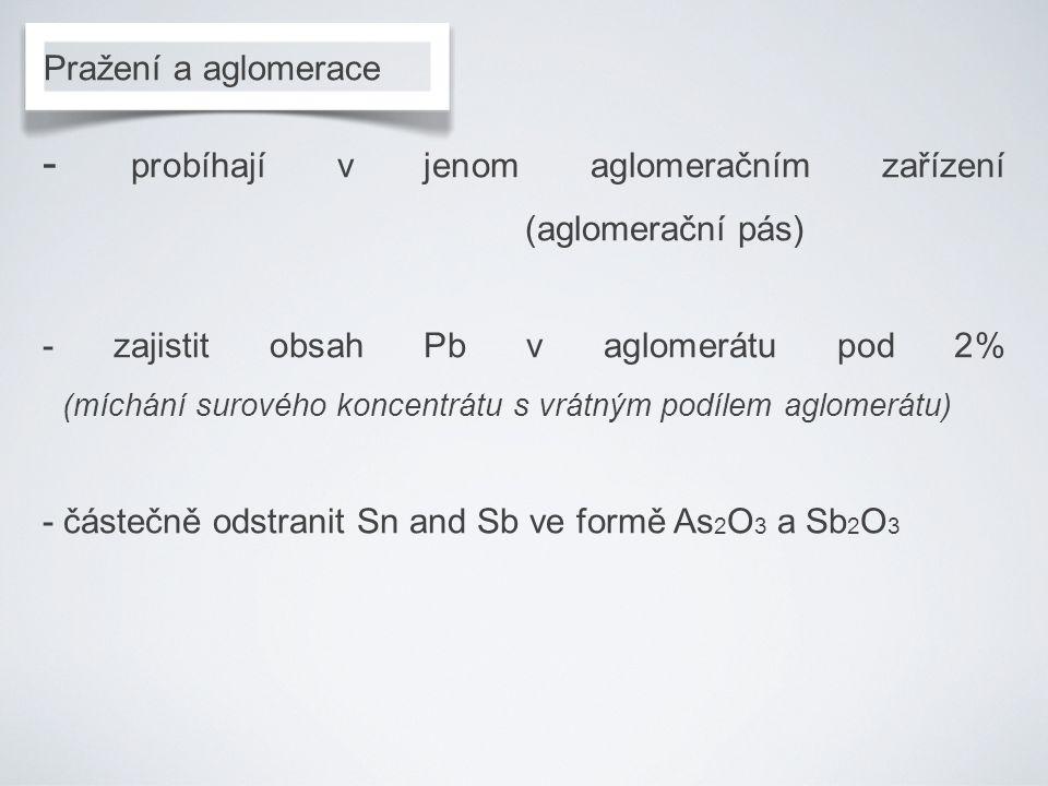Pražení a aglomerace - probíhají v jenom aglomeračním zařízení (aglomerační pás) - zajistit obsah Pb v aglomerátu pod 2% (míchání surového koncentrátu s vrátným podílem aglomerátu) - částečně odstranit Sn and Sb ve formě As 2 O 3 a Sb 2 O 3