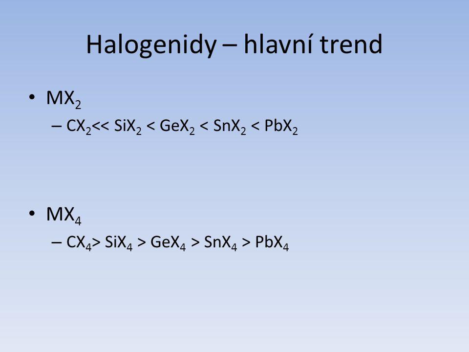 Halogenidy – hlavní trend MX 2 – CX 2 << SiX 2 < GeX 2 < SnX 2 < PbX 2 MX 4 – CX 4 > SiX 4 > GeX 4 > SnX 4 > PbX 4