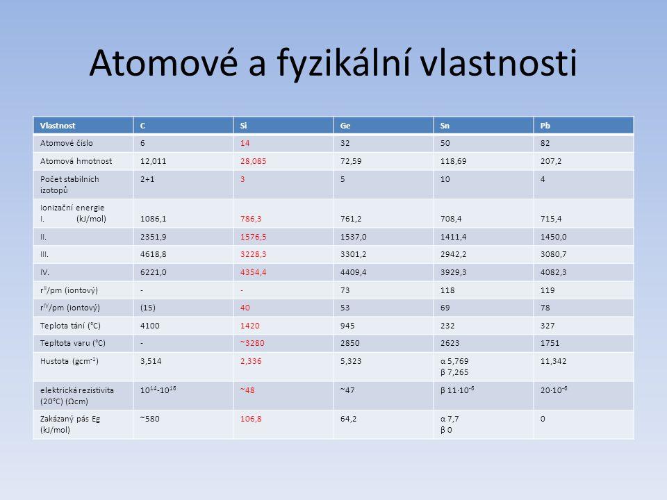 Atomové a fyzikální vlastnosti VlastnostCSiGeSnPb Atomové číslo614325082 Atomová hmotnost12,01128,08572,59118,69207,2 Počet stabilních izotopů 2+13510