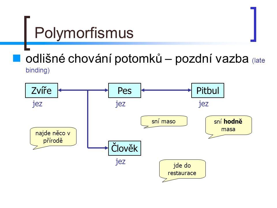 odlišné chování potomků – pozdní vazba (late binding) Polymorfismus najde něco v přírodě ZvířePesPitbul Člověk jez sní maso sní hodně masa jde do rest