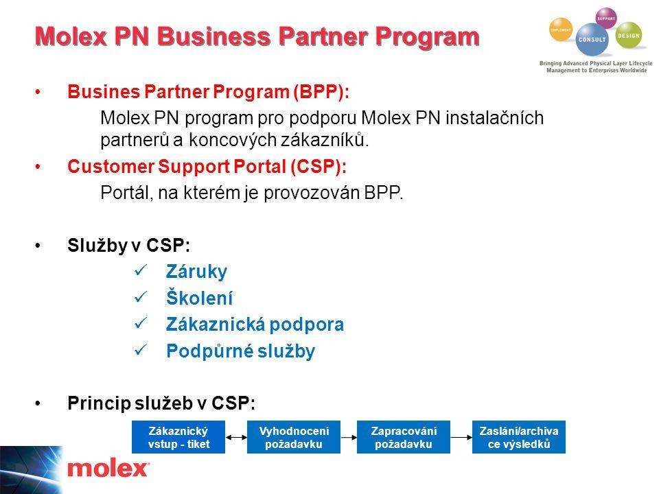 Busines Partner Program (BPP): Molex PN program pro podporu Molex PN instalačních partnerů a koncových zákazníků. Customer Support Portal (CSP): Portá