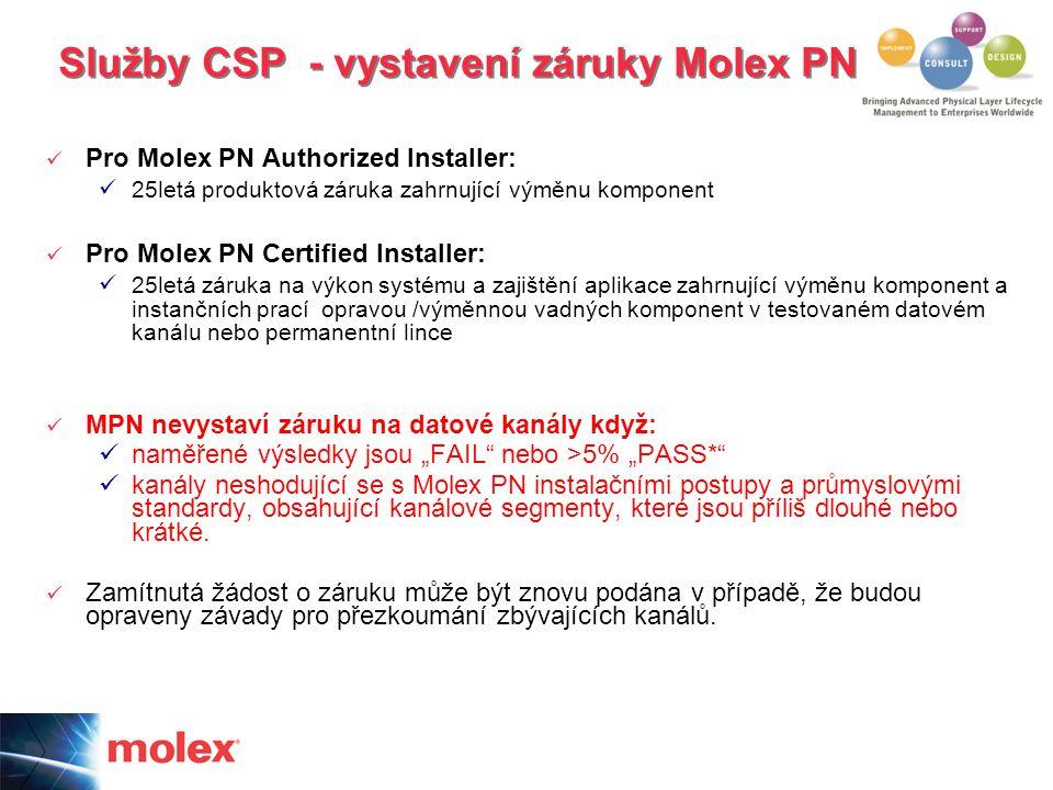Služby CSP - vystavení záruky Molex PN Pro Molex PN Authorized Installer: 25letá produktová záruka zahrnující výměnu komponent Pro Molex PN Certified
